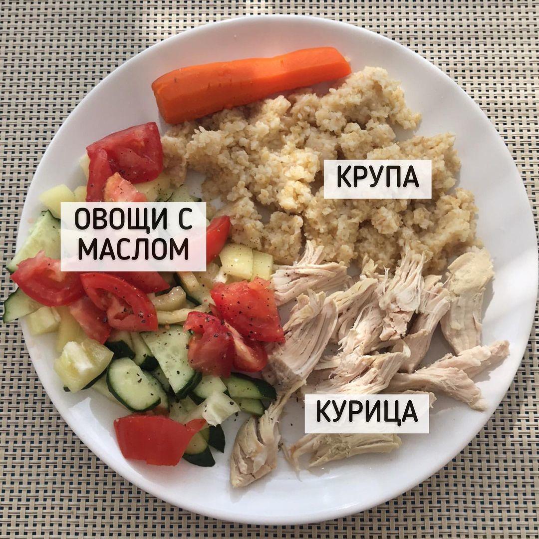 Ужины на неделю